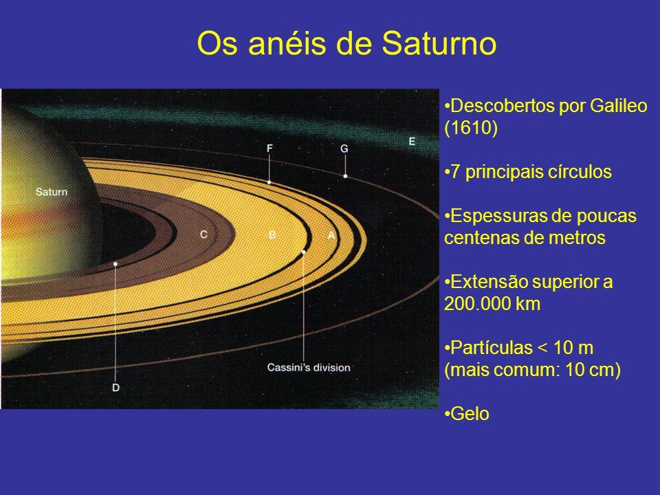 Os anéis de Saturno Descobertos por Galileo (1610) 7 principais círculos Espessuras de poucas centenas de metros Extensão superior a 200.000 km Partíc