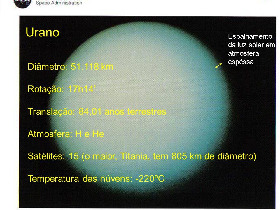 Urano Diâmetro: 51.118 km Rotação: 17h14' Translação: 84,01 anos terrestres Atmosfera: H e He Satélites: 15 (o maior, Titania, tem 805 km de diâmetro)