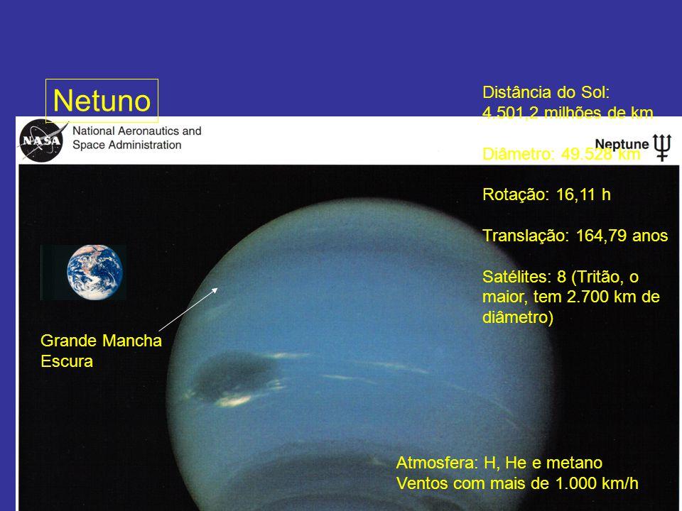Netuno Distância do Sol: 4.501,2 milhões de km Diâmetro: 49.528 km Rotação: 16,11 h Translação: 164,79 anos Satélites: 8 (Tritão, o maior, tem 2.700 k