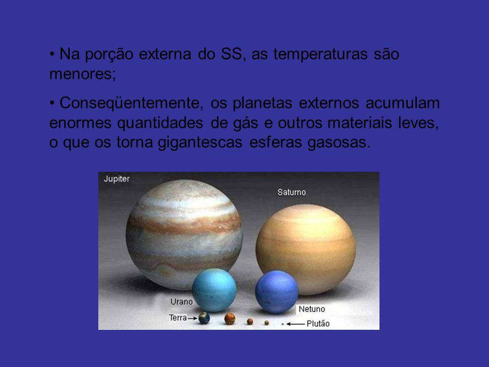 Na porção externa do SS, as temperaturas são menores; Conseqüentemente, os planetas externos acumulam enormes quantidades de gás e outros materiais le