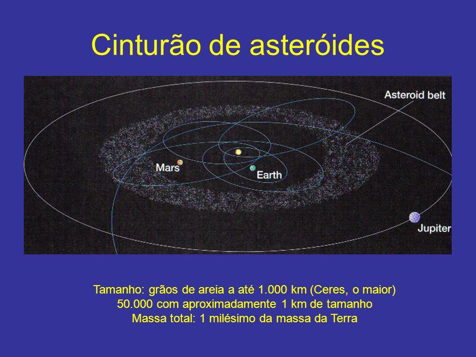 Cinturão de asteróides Tamanho: grãos de areia a até 1.000 km (Ceres, o maior) 50.000 com aproximadamente 1 km de tamanho Massa total: 1 milésimo da m