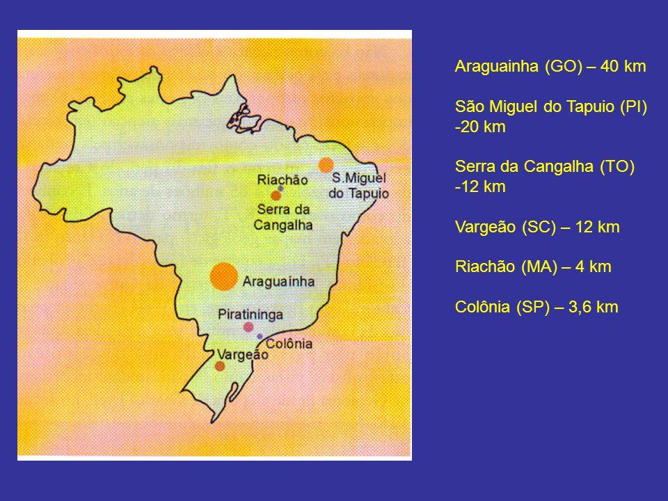 Araguainha (GO) – 40 km São Miguel do Tapuio (PI) -20 km Serra da Cangalha (TO) -12 km Vargeão (SC) – 12 km Riachão (MA) – 4 km Colônia (SP) – 3,6 km