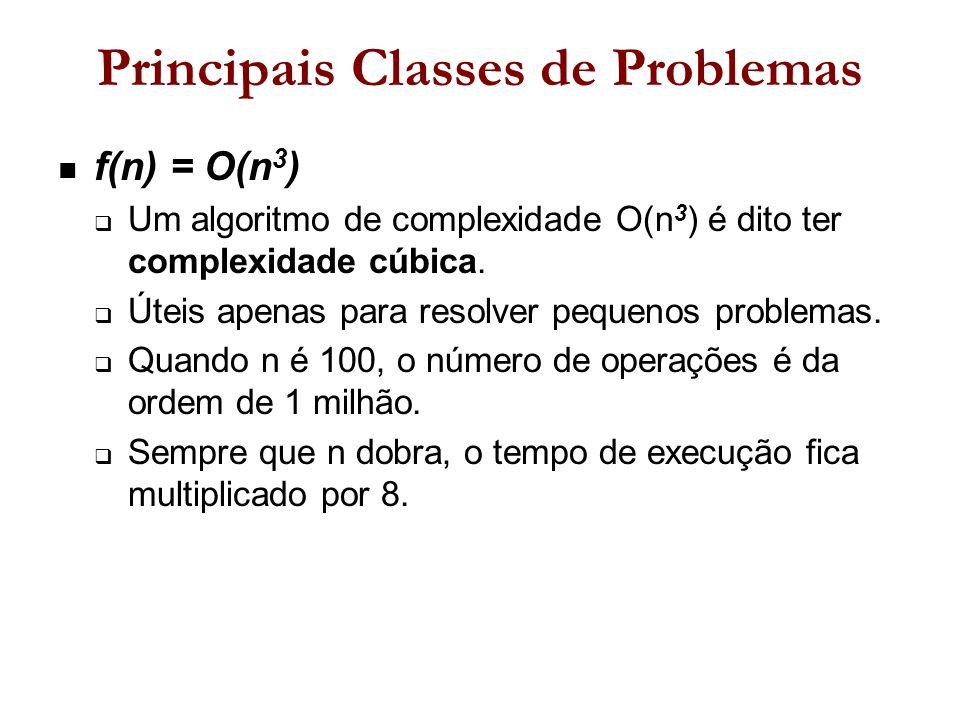 Principais Classes de Problemas f(n) = O(n 3 )  Um algoritmo de complexidade O(n 3 ) é dito ter complexidade cúbica.