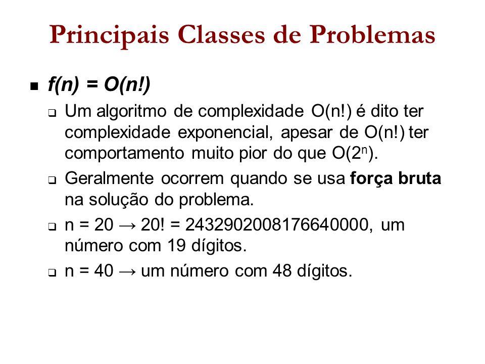 Principais Classes de Problemas f(n) = O(n!)  Um algoritmo de complexidade O(n!) é dito ter complexidade exponencial, apesar de O(n!) ter comportamento muito pior do que O(2 n ).