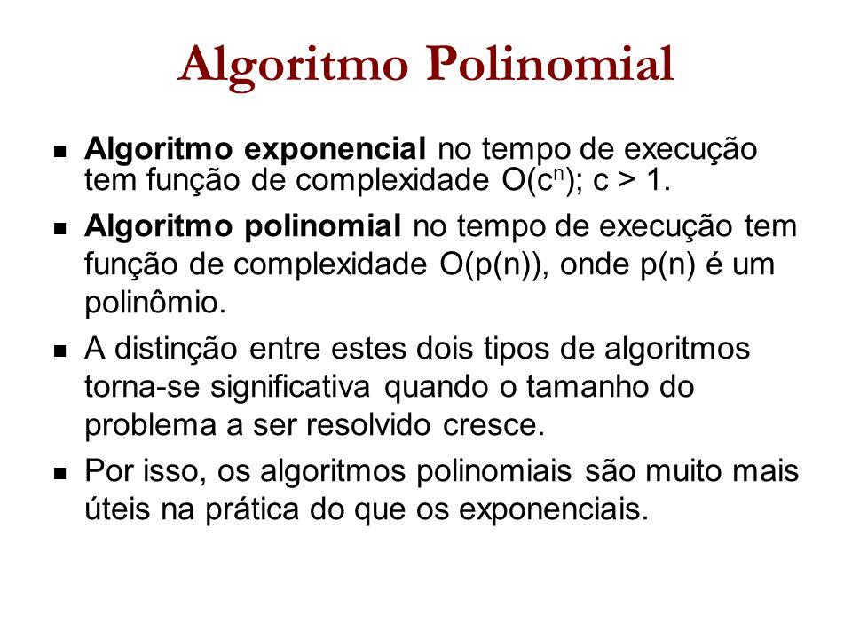 Algoritmo Polinomial Algoritmo exponencial no tempo de execução tem função de complexidade O(c n ); c > 1.