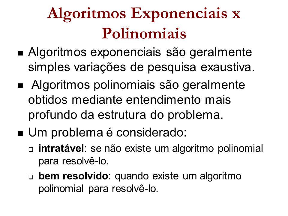 Algoritmos Exponenciais x Polinomiais Algoritmos exponenciais são geralmente simples variações de pesquisa exaustiva.