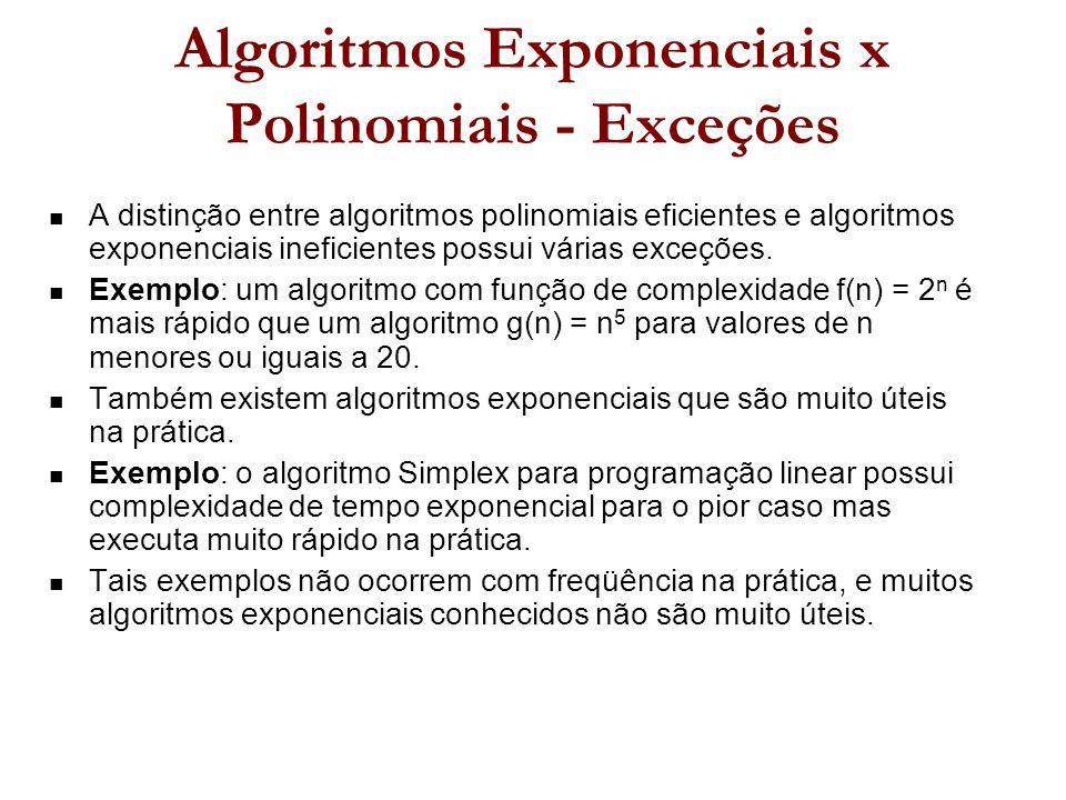 Algoritmos Exponenciais x Polinomiais - Exceções A distinção entre algoritmos polinomiais eficientes e algoritmos exponenciais ineficientes possui várias exceções.