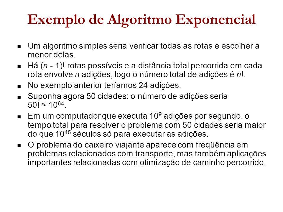 Exemplo de Algoritmo Exponencial Um algoritmo simples seria verificar todas as rotas e escolher a menor delas.