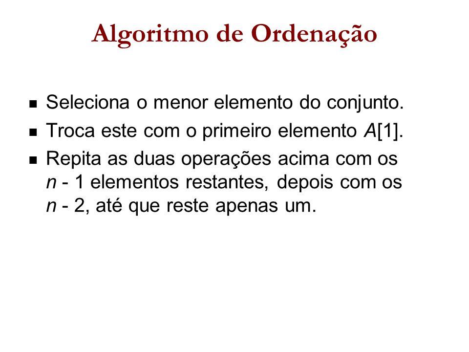Algoritmo de Ordenação Seleciona o menor elemento do conjunto.