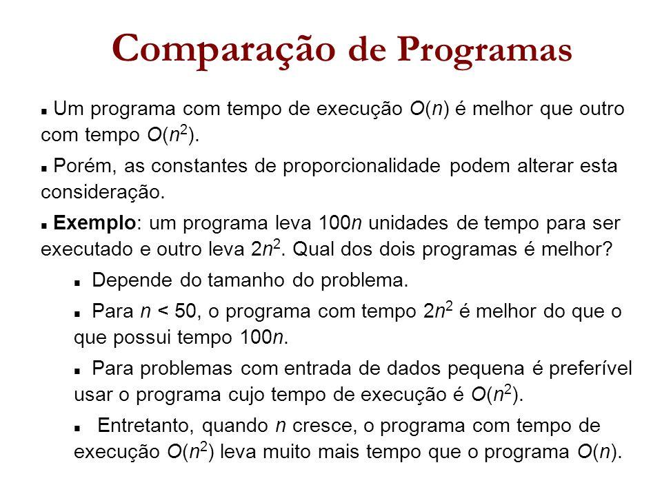 Um programa com tempo de execução O(n) é melhor que outro com tempo O(n 2 ).