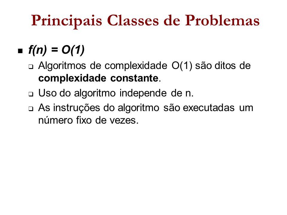 Principais Classes de Problemas f(n) = O(1)  Algoritmos de complexidade O(1) são ditos de complexidade constante.