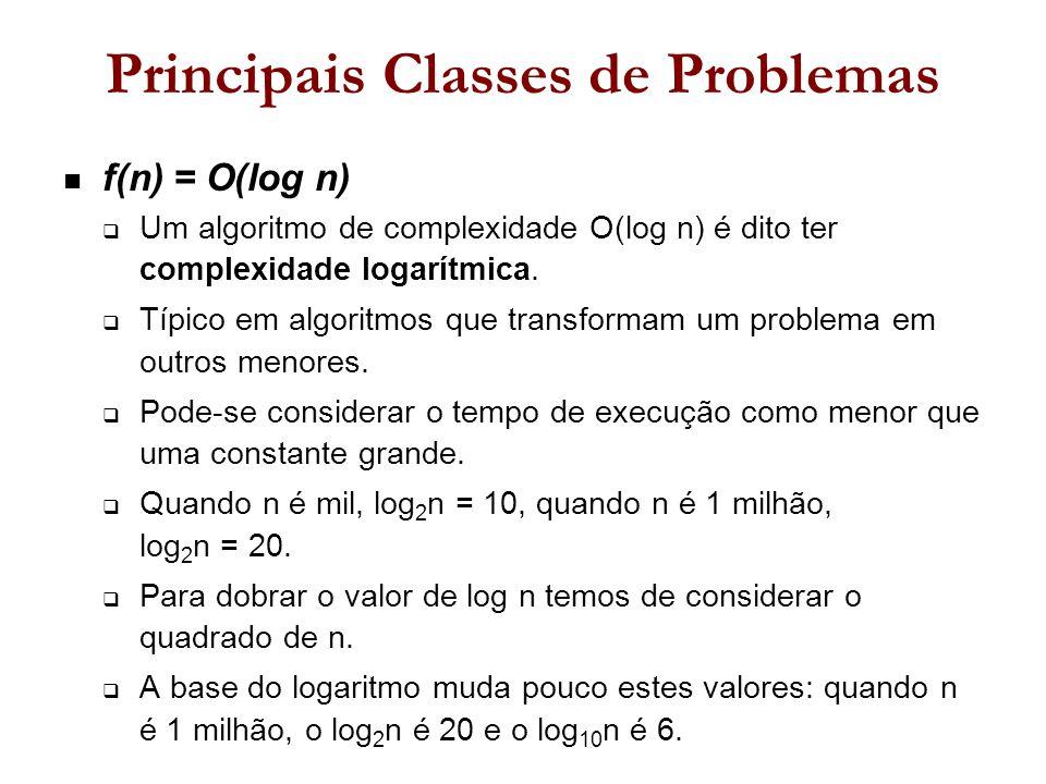 f(n) = O(log n)  Um algoritmo de complexidade O(log n) é dito ter complexidade logarítmica.