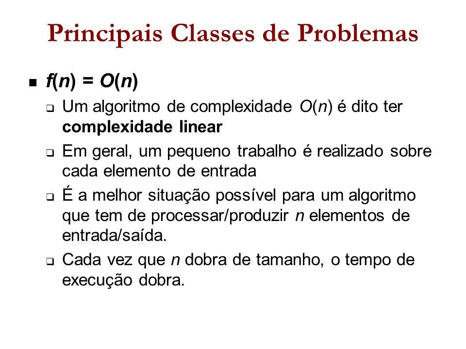 f(n) = O(n)  Um algoritmo de complexidade O(n) é dito ter complexidade linear  Em geral, um pequeno trabalho é realizado sobre cada elemento de entrada  É a melhor situação possível para um algoritmo que tem de processar/produzir n elementos de entrada/saída.