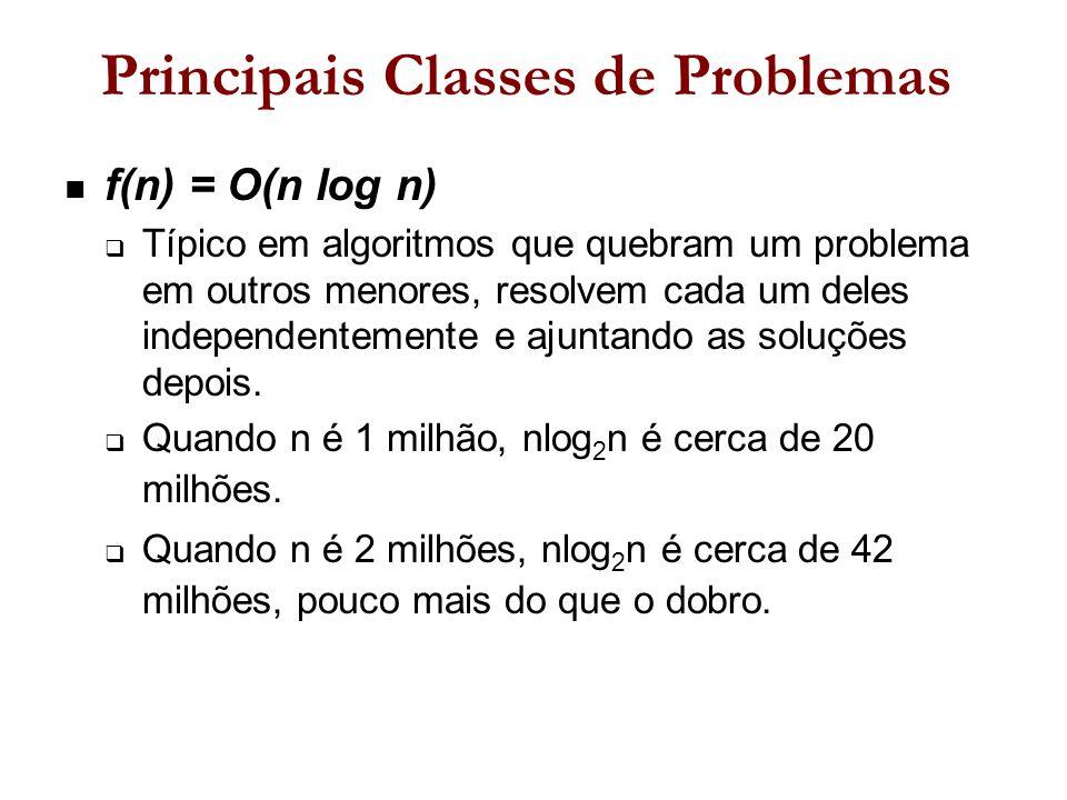 Principais Classes de Problemas f(n) = O(n log n)  Típico em algoritmos que quebram um problema em outros menores, resolvem cada um deles independentemente e ajuntando as soluções depois.
