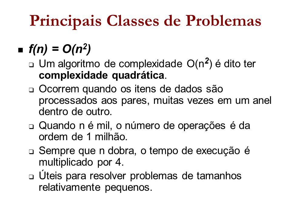 Principais Classes de Problemas f(n) = O(n 2 )  Um algoritmo de complexidade O(n 2 ) é dito ter complexidade quadrática.