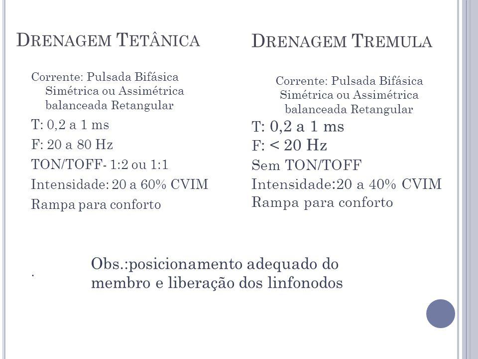 D RENAGEM T ETÂNICA Corrente: Pulsada Bifásica Simétrica ou Assimétrica balanceada Retangular T: 0,2 a 1 ms F: 20 a 80 Hz TON/TOFF- 1:2 ou 1:1 Intensi