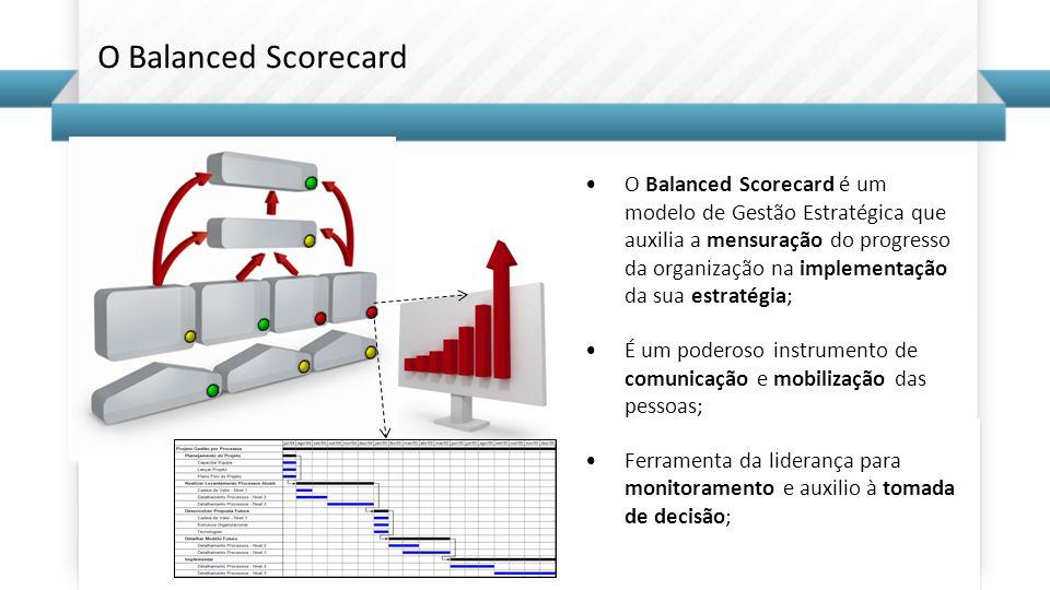 O Balanced Scorecard é um modelo de Gestão Estratégica que auxilia a mensuração do progresso da organização na implementação da sua estratégia; É um poderoso instrumento de comunicação e mobilização das pessoas; Ferramenta da liderança para monitoramento e auxilio à tomada de decisão; O Balanced Scorecard