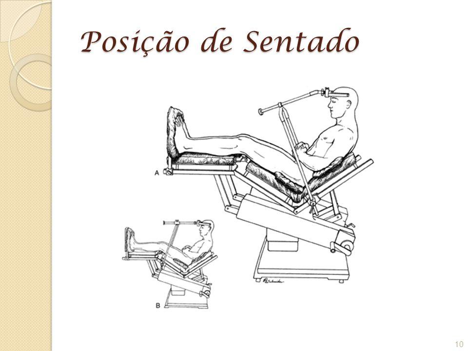 Posição de Sentado 10