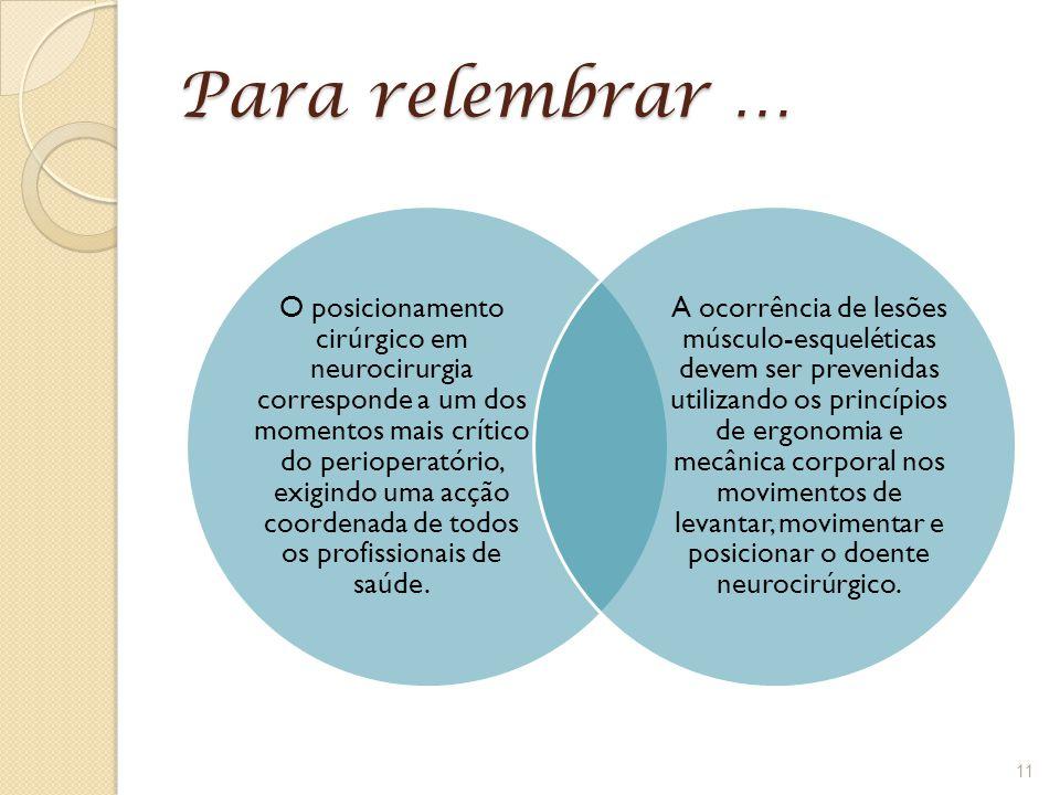 Para relembrar … O posicionamento cirúrgico em neurocirurgia corresponde a um dos momentos mais crítico do perioperatório, exigindo uma acção coordena