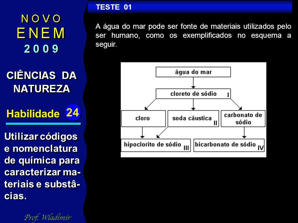 Habilidade 24 TESTE 01 Utilizar códigos e nomenclatura de química para caracterizar ma- teriais e substâ- cias.