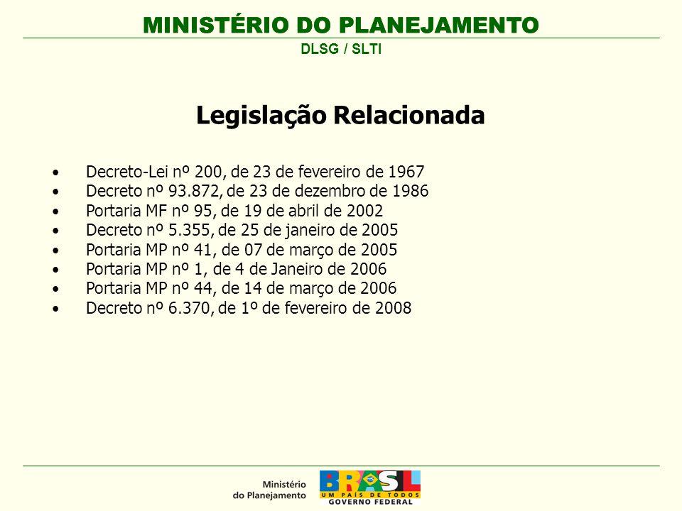 MINISTÉRIO DO PLANEJAMENTO Decreto-Lei nº 200, de 23 de fevereiro de 1967 Decreto nº 93.872, de 23 de dezembro de 1986 Portaria MF nº 95, de 19 de abr