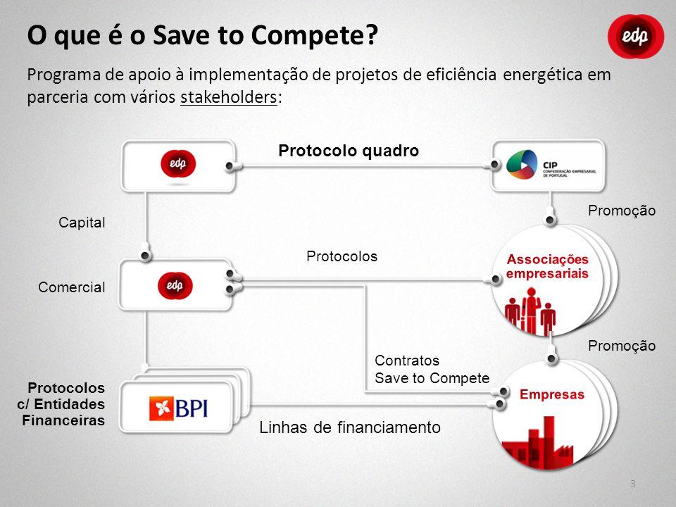 3 Comercial Promoção Protocolos c/ Entidades Financeiras Capital Protocolo quadro Protocolos Linhas de financiamento O que é o Save to Compete? Progra