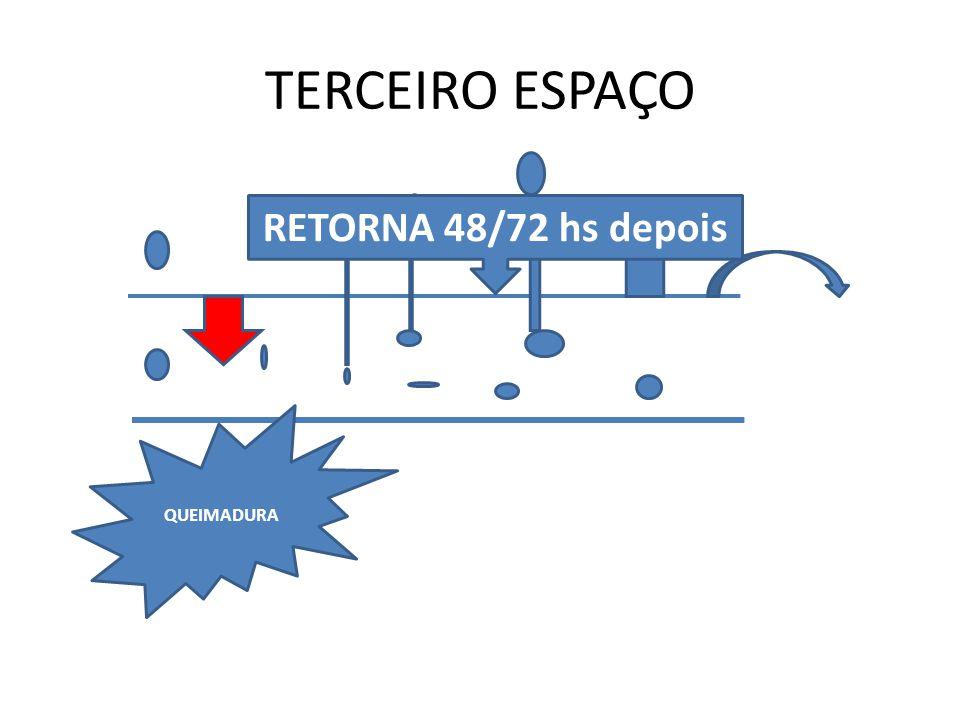 TERCEIRO ESPAÇO QUEIMADURA RETORNA 48/72 hs depois