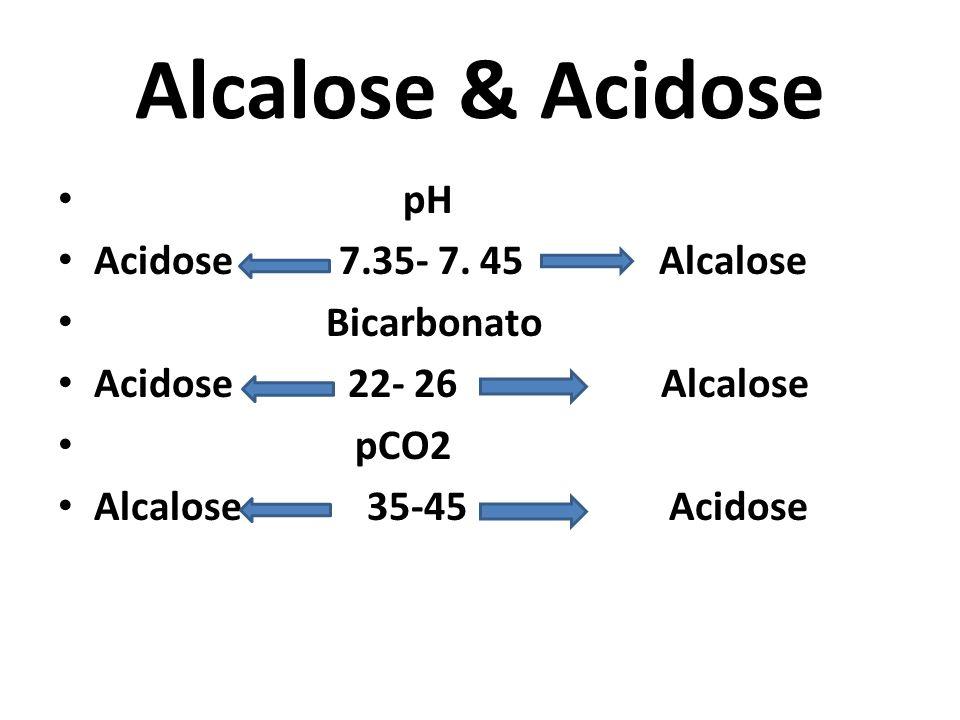Alcalose & Acidose pH Acidose 7.35- 7. 45 Alcalose Bicarbonato Acidose 22- 26 Alcalose pCO2 Alcalose 35-45 Acidose