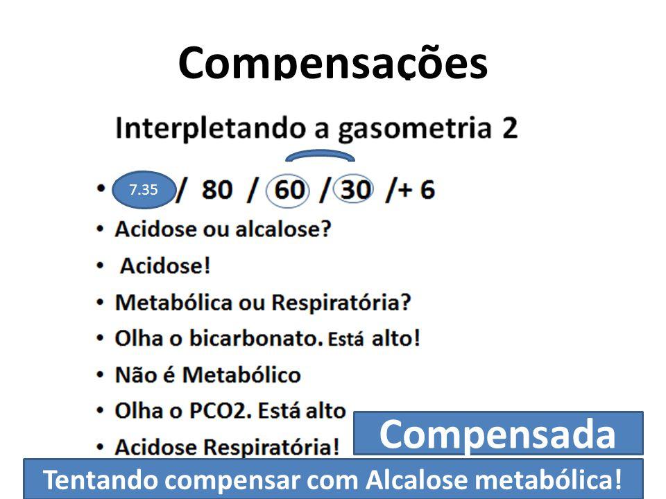 Compensações Tentando compensar com Alcalose metabólica! 7.35 Compensada