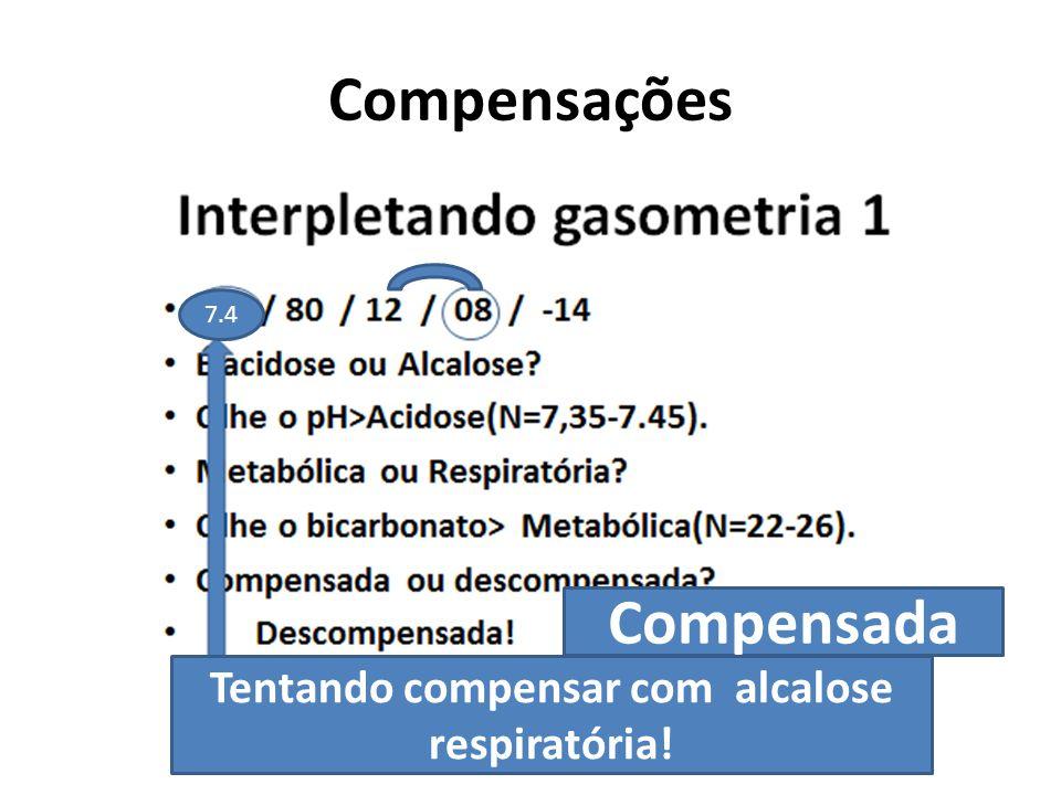 Compensações Tentando compensar com alcalose respiratória! 7.4 Compensada