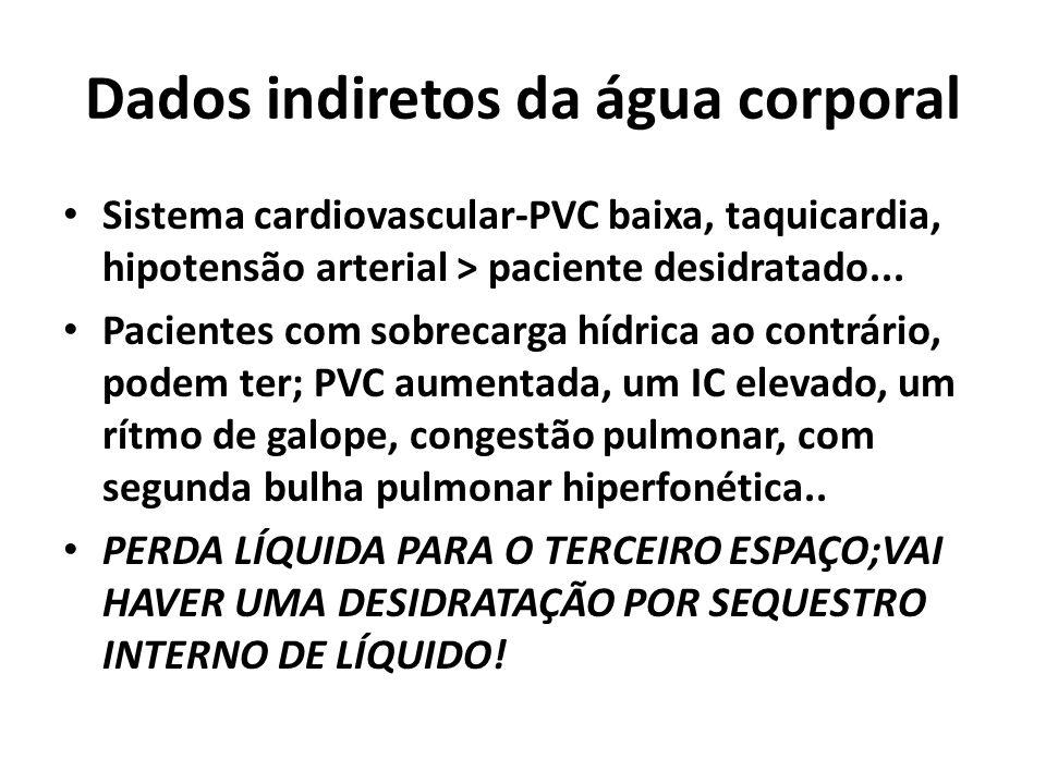 Dados indiretos da água corporal Sistema cardiovascular-PVC baixa, taquicardia, hipotensão arterial > paciente desidratado... Pacientes com sobrecarga