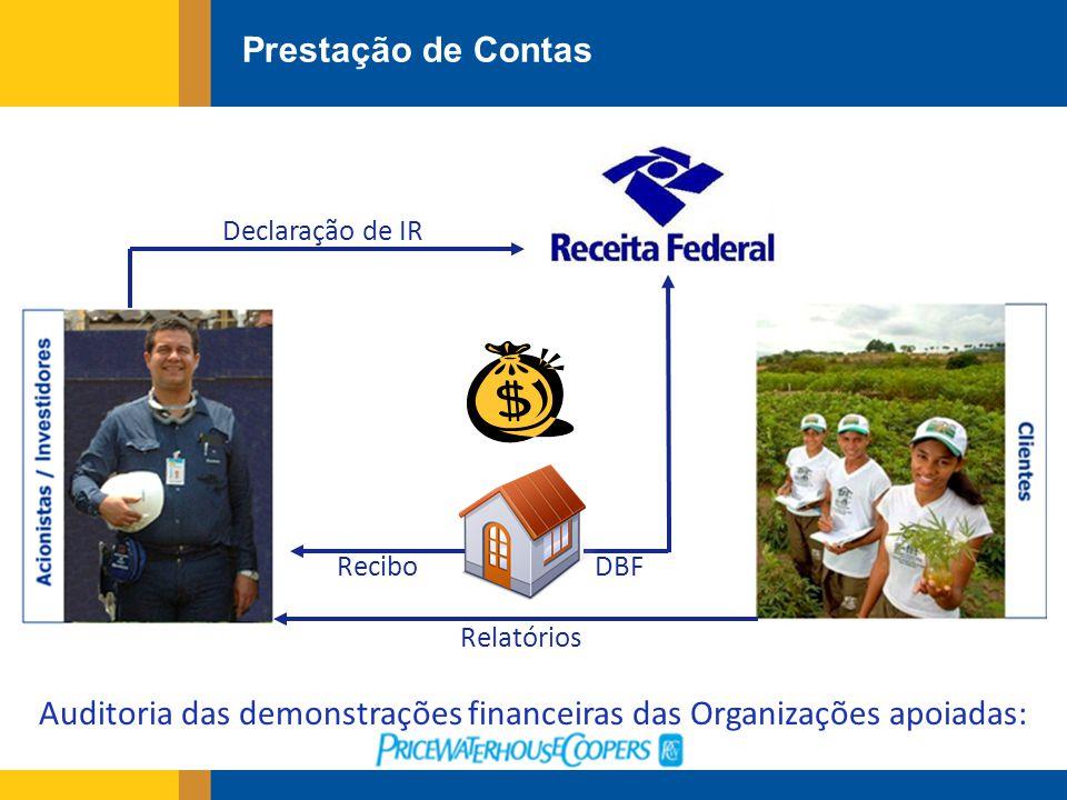 Prestação de Contas DBF Relatórios Recibo Declaração de IR Auditoria das demonstrações financeiras das Organizações apoiadas: