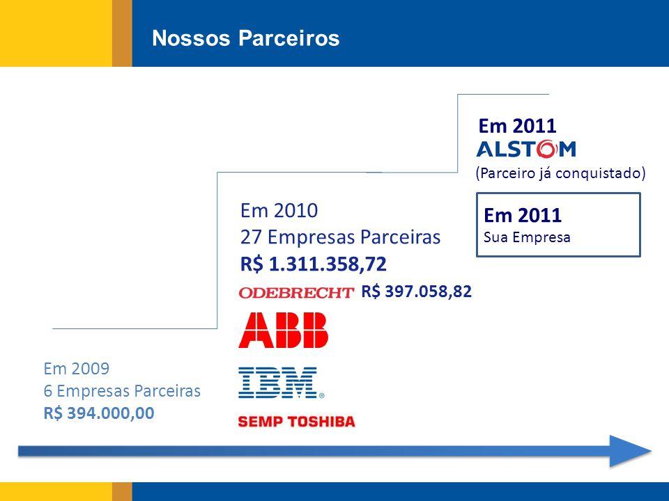 Em 2011 Nossos Parceiros Em 2010 27 Empresas Parceiras R$ 1.311.358,72 Em 2009 6 Empresas Parceiras R$ 394.000,00 (Parceiro já conquistado) R$ 397.058,82 Sua Empresa Em 2011