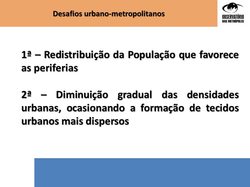 Desafios urbano-metropolitanos Município Tempo médio Sao Gonçalo do Amarante34,4 Natal31,3 Extremoz31,1 Macaíba29,6 Parnamirim29,2 Ceará-Mirim28,8 Nísia Floresta26,8 Sao José de Mipibu26,6 Monte Alegre20,9 Vera Cruz17,1