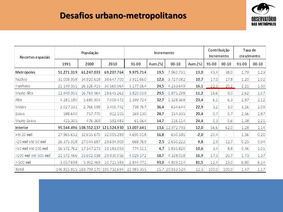 Número de acidentes com motos cresce cinco vezes em Araçatuba, SP (G1, Fev/2013) Indenizações do Dpvat sobem 39% em 2012; acidentes com moto são maioria (Agência Brasil, Mar/2013) Brasil vive epidemia de acidentes com motos - Número de internações de motociclistas pagas pelo SUS aumentou 95% em quatro anos no país.