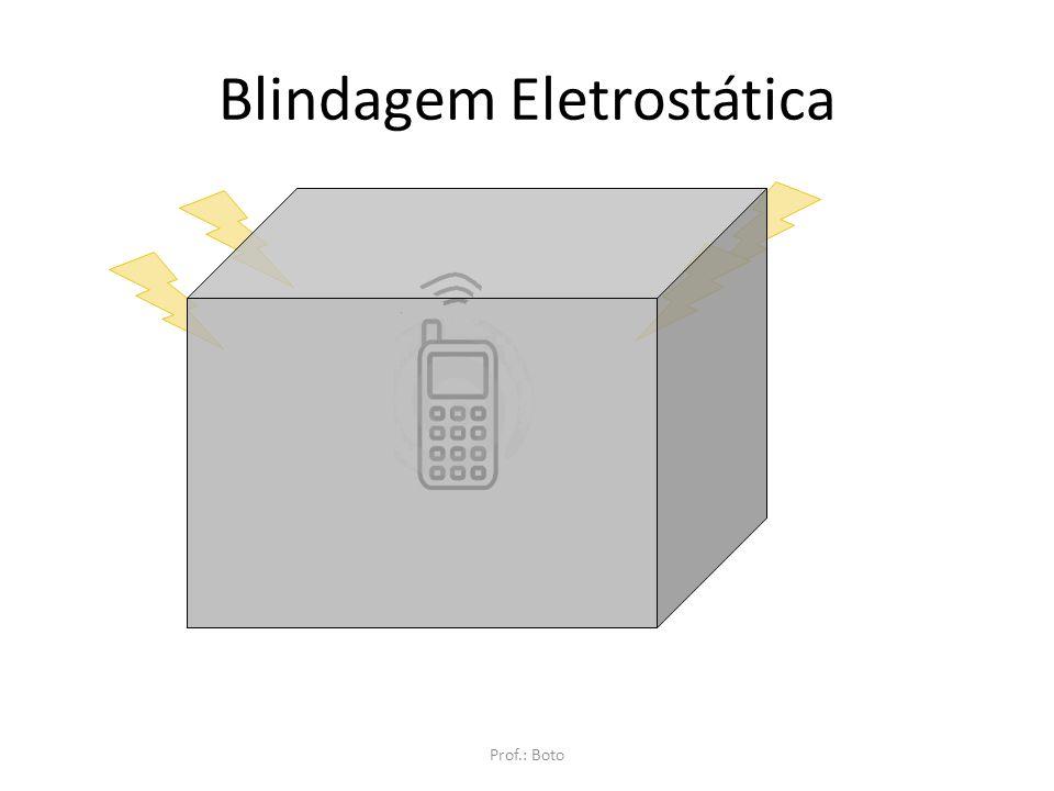 Campo Elétrico de Condutores Eletrizados O Campo Elétrico no interior de um condutor é nulo. Na superfície é sempre tangente à superfície. Prof.: Boto