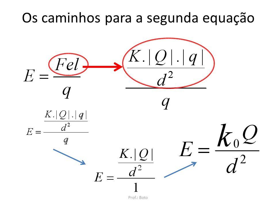 Intensidade (ou módulo) Duas formas Percebendo a influência sobre outras cargas. Conhecendo as informações da carga geradora Prof.: Boto
