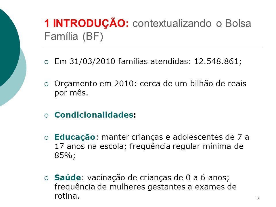 1 INTRODUÇÃO: contextualizando o Bolsa Família (BF)  Em 31/03/2010 famílias atendidas: 12.548.861;  Orçamento em 2010: cerca de um bilhão de reais p