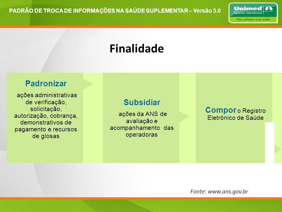 PADRÃO DE TROCA DE INFORMAÇÕES NA SAÚDE SUPLEMENTAR – Versão 3.0 Foco no Beneficiário ANS PRESTADOR CONTRATANTE INDIVIDUAL CONTRATANTE POR ADESÃO CONTRATANTE EMPRESARIAL BENEFICIÁRIO OPERADORA Fonte: www.ans.gov.br