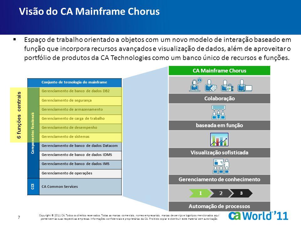 CA Mainframe Chorus uma visão geral…  Ferramentas de processo semelhantes a assistentes  Reduz a possibilidade de erros Automação de processos  Conhecimento e experiência da comunidade ao alcance do usuário  Aumenta a eficiência da equipe Gerenciamento de conhecimento Diagnóstico gráfico  Modelo de interação único  Rápida curva de aprendizado  Corresponde às funções do trabalho  Aproveita recursos entre as plataformas Espaço de trabalho integrado Navegação baseada em função  Dados em formatos legíveis pelo homem  Rapidamente soluciona os problemas 8