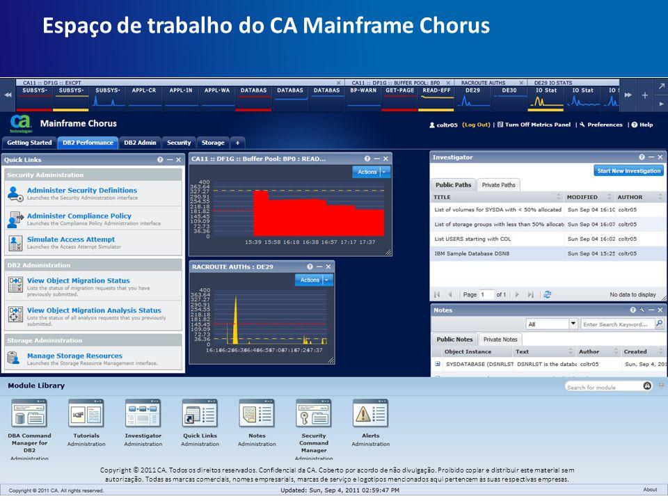 Espaço de trabalho do CA Mainframe Chorus Copyright © 2011 CA.