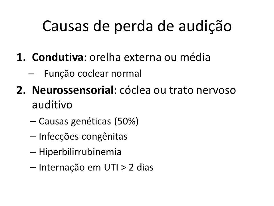 Causas de perda de audição 1.Condutiva: orelha externa ou média – Função coclear normal 2.Neurossensorial: cóclea ou trato nervoso auditivo – Causas genéticas (50%) – Infecções congênitas – Hiperbilirrubinemia – Internação em UTI > 2 dias