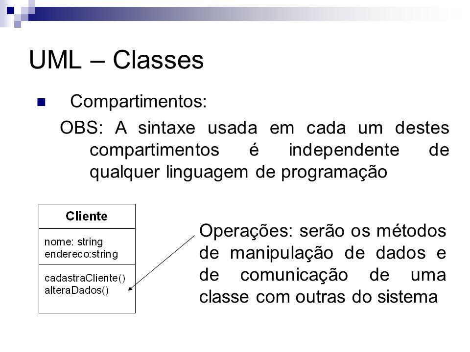 UML – Classes Compartimentos: OBS: A sintaxe usada em cada um destes compartimentos é independente de qualquer linguagem de programação Operações: ser