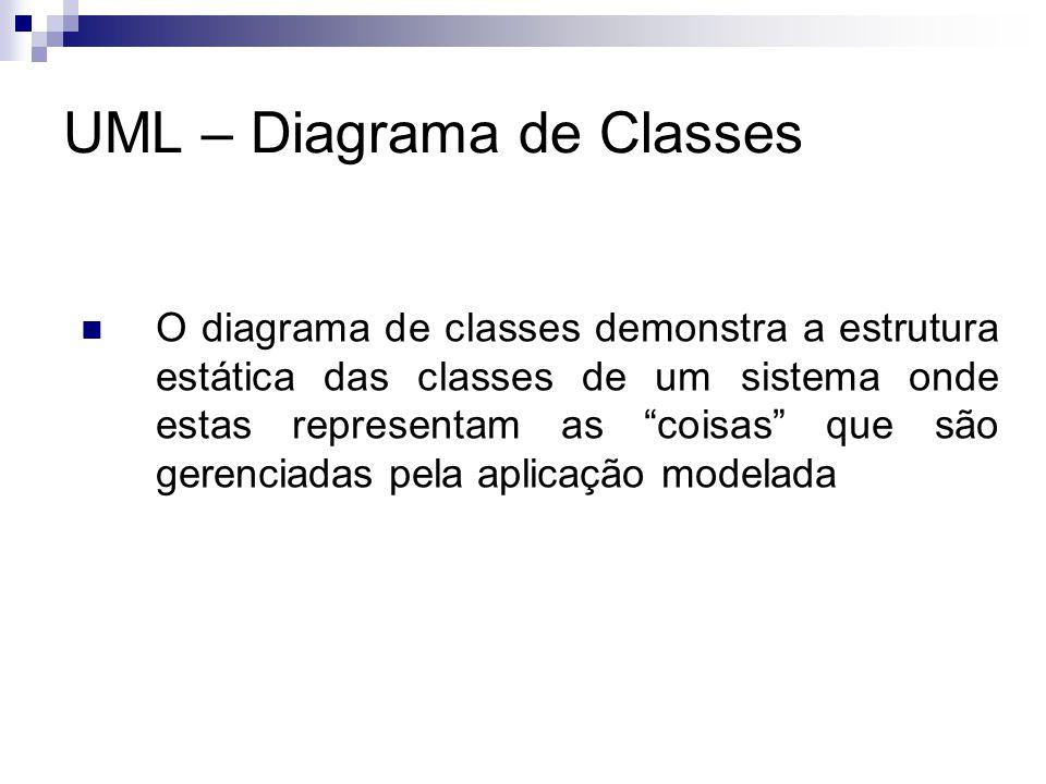 """UML – Diagrama de Classes O diagrama de classes demonstra a estrutura estática das classes de um sistema onde estas representam as """"coisas"""" que são ge"""