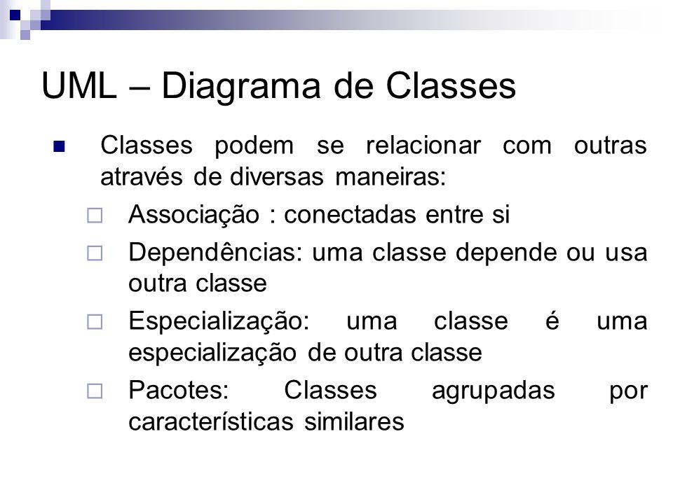 UML – Diagrama de Classes Classes podem se relacionar com outras através de diversas maneiras:  Associação : conectadas entre si  Dependências: uma