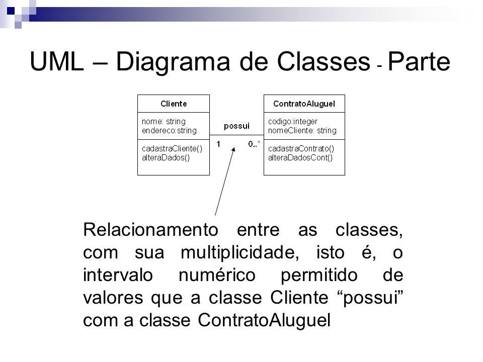 UML – Diagrama de Classes - Parte Relacionamento entre as classes, com sua multiplicidade, isto é, o intervalo numérico permitido de valores que a cla