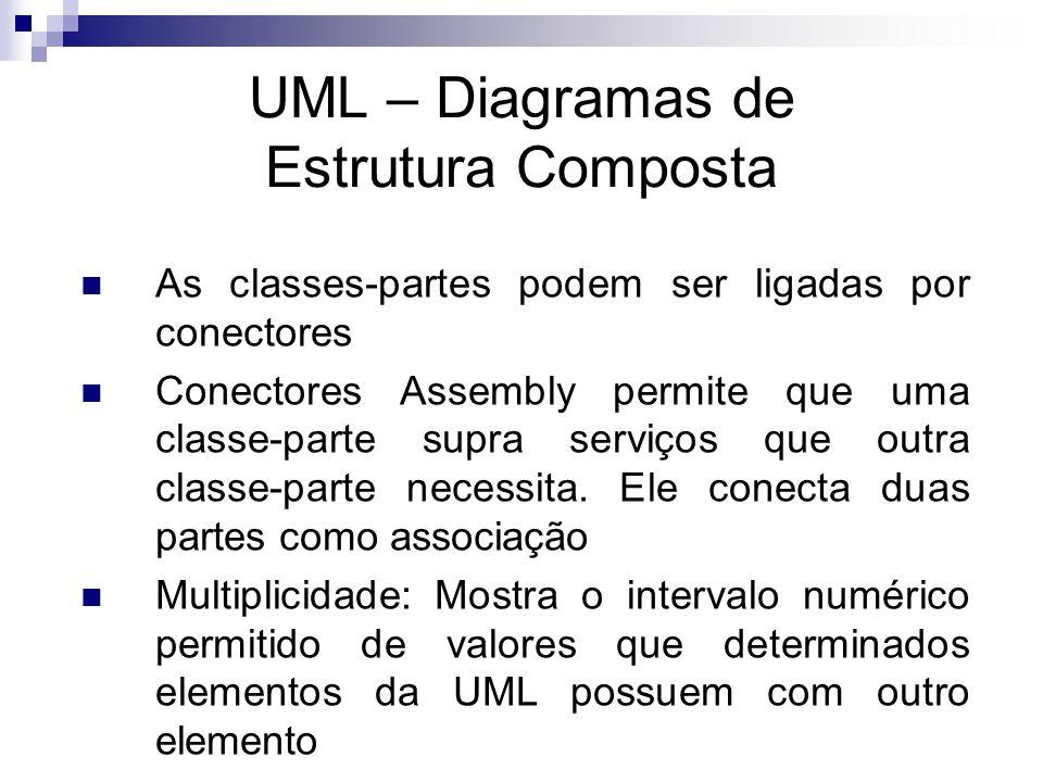 As classes-partes podem ser ligadas por conectores Conectores Assembly permite que uma classe-parte supra serviços que outra classe-parte necessita. E