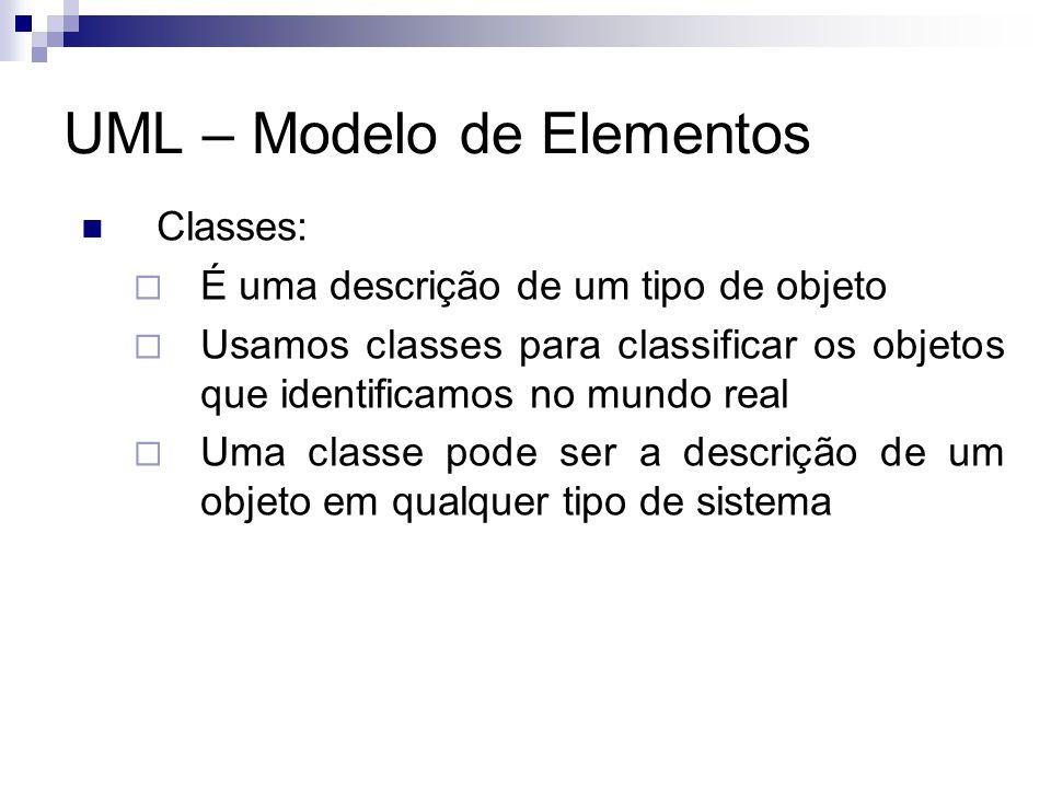 UML – Modelo de Elementos Classes:  É uma descrição de um tipo de objeto  Usamos classes para classificar os objetos que identificamos no mundo real