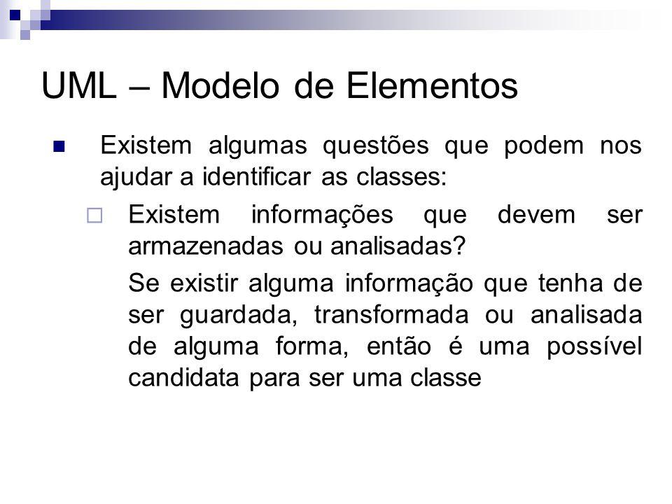 UML – Modelo de Elementos Existem algumas questões que podem nos ajudar a identificar as classes:  Existem sistemas externos ao modelado.