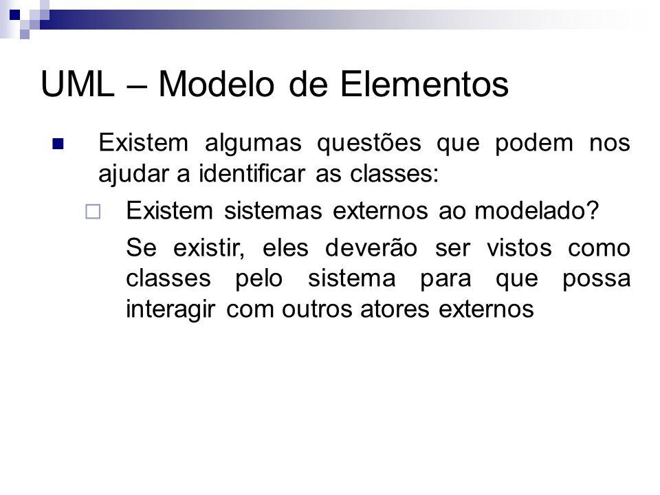 UML – Modelo de Elementos Existem algumas questões que podem nos ajudar a identificar as classes:  Existem classes de bibliotecas, componentes ou modelos externos a serem utilizados pelo sistema modelado.